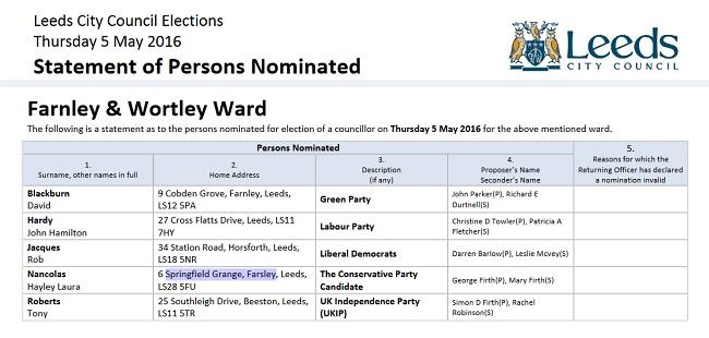 farnley and wortley ward candidates 2016