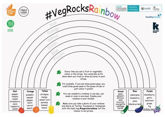 veg rocks rainbow